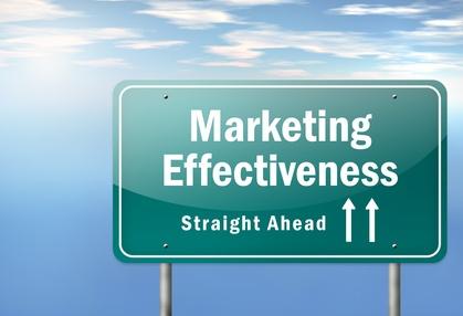 Effective Internet Marketing Elements