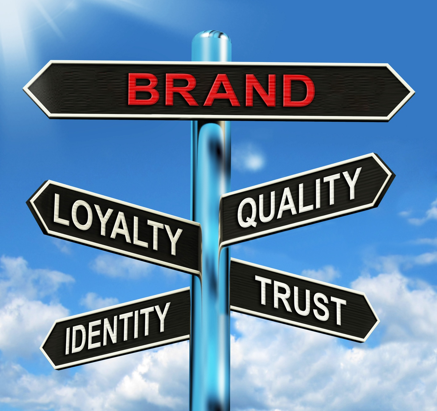 Guide your online leads with quality content, and watch them become increasingly loyal to your brand.