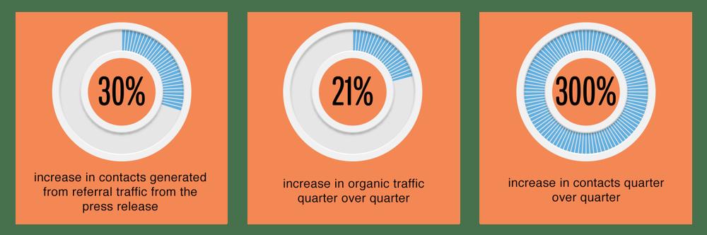 BandGrip Statistic Graphic
