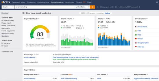 best seo analysis tools for my website