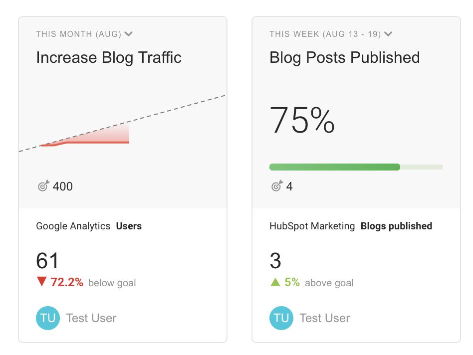 Blog Traffic Smart Goal