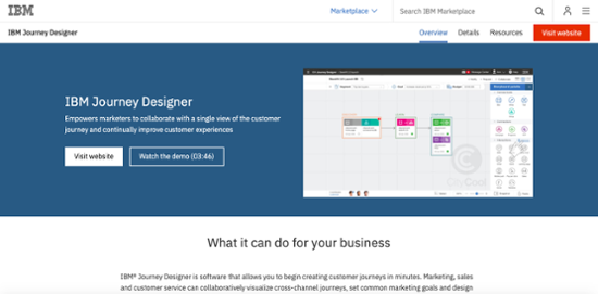 IBM-Journey-Designer-homepage-1