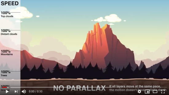 Parallax scrolling video example