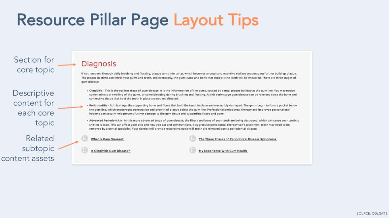 Pillar Page Layout Tips 2
