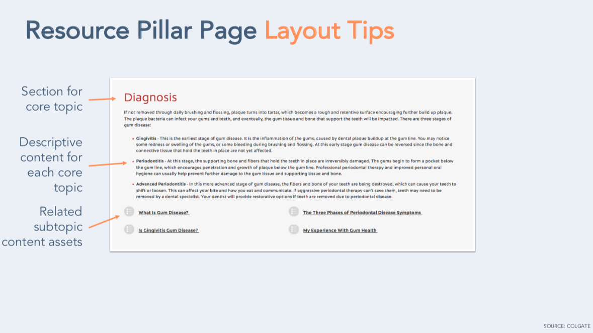 Pillar Page Layout Tips 2