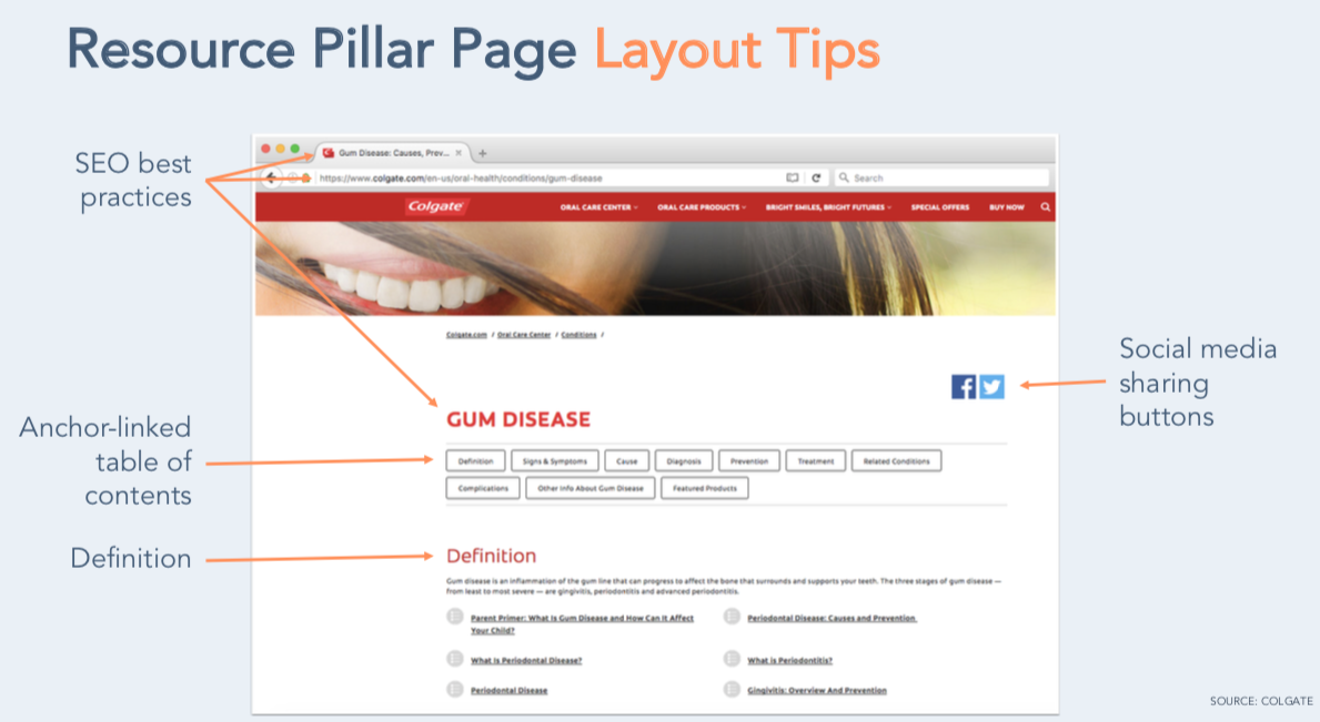 Pillar Page Layout Tips