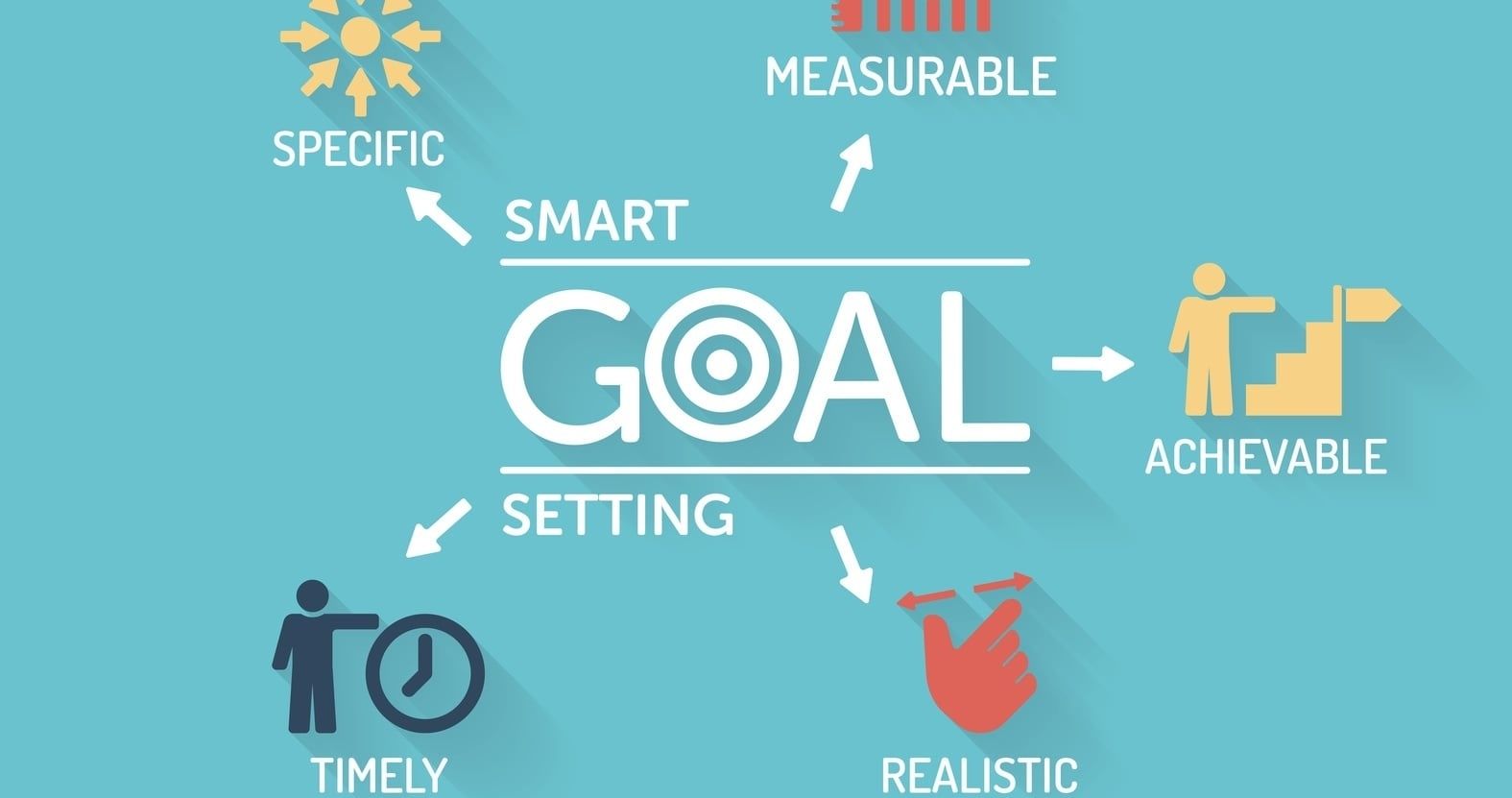 Top 3 Smart Goals