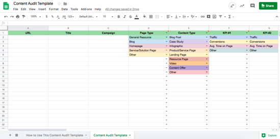 content audit template spreadsheet example