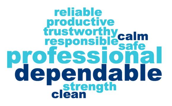 blue association words