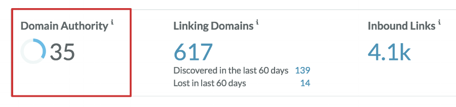 Website Domain Authority and Inbound Links