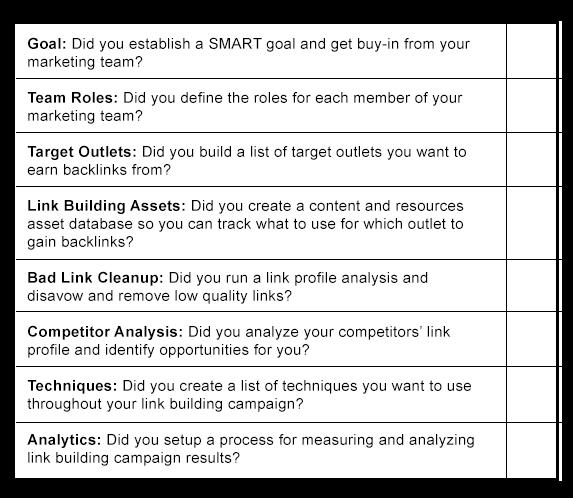 checklist-link-building