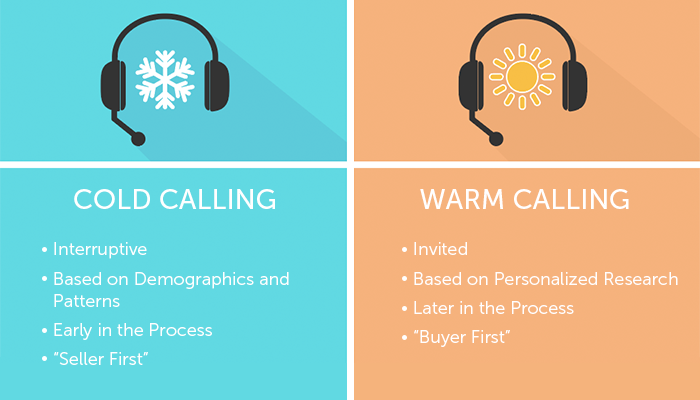 a graphic chart showing the differences between cold calling and warm calling