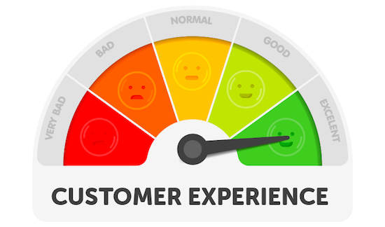 customer-experience-measure