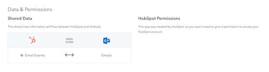 hubspot-integrations-outlook-permissions