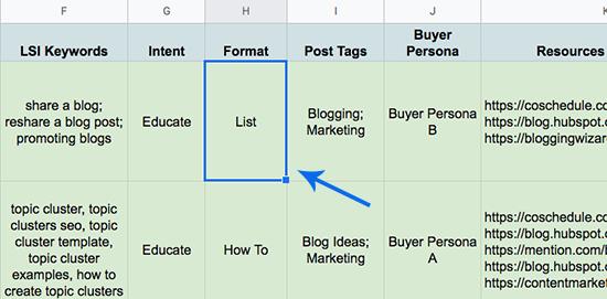 outline-format