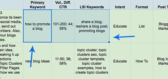 outline-keywords