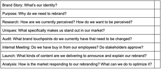 rebranding-strategy-checklist