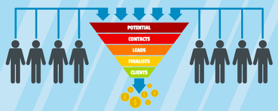 case studies are bottom of the funnel content