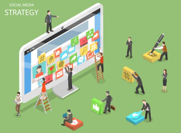 Social media marketing strategy fundamentals