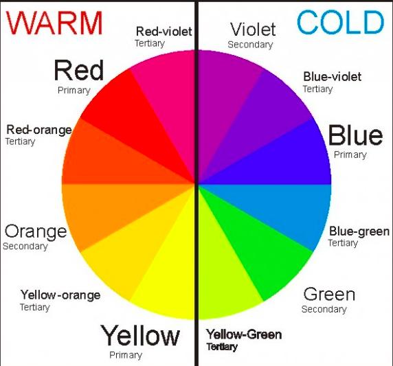 warm-cold-color-wheel