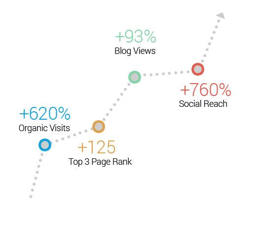 express-graph.jpg