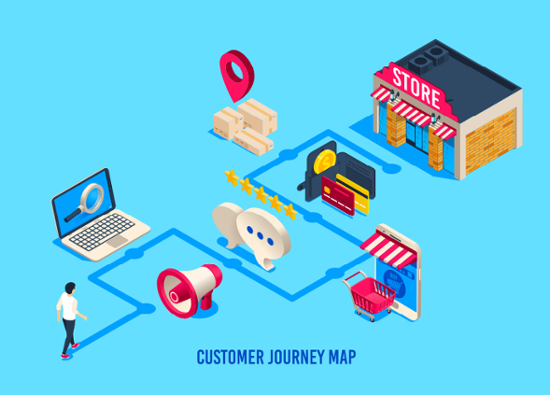 Customer-Journey-map-graphic-1