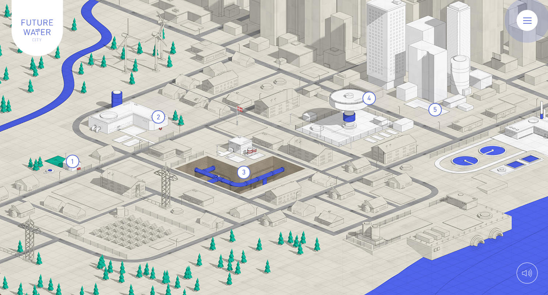 Future Water City