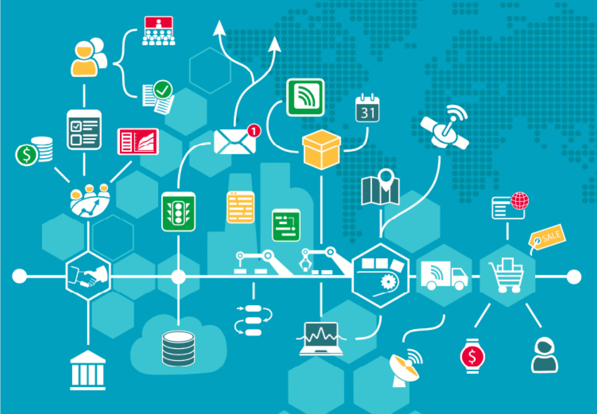 automated workflows improve sales process