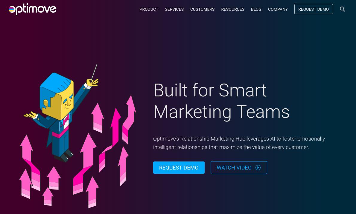 Optimove Homepage