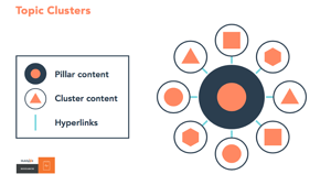 Topic Cluster graphic