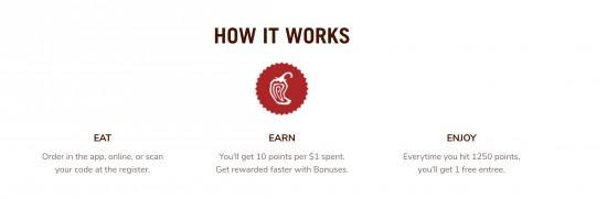 chipotle-rewards-program