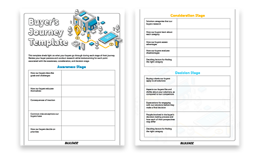 click on the sidebar CTA to download your buyers journey template