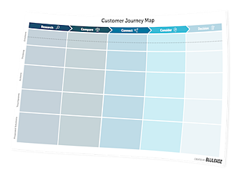 download our customer journey map template