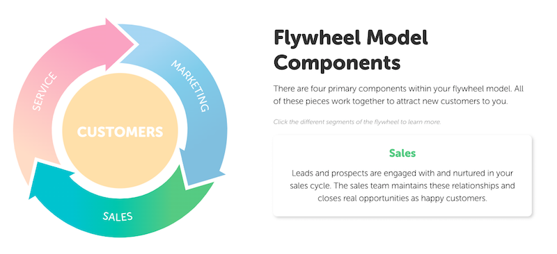 flywheel-sales-segment
