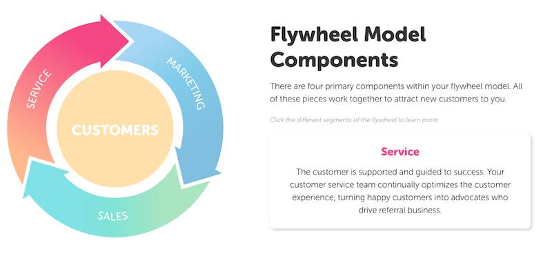 flywheel-service-segment