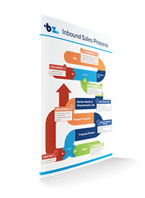 inbound-sales-cover_small.png