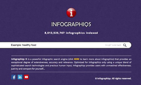 infographiqs