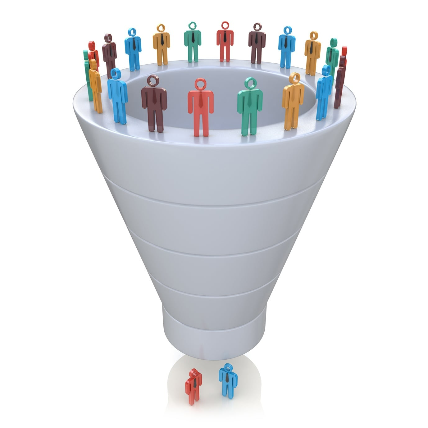 Lead nurture your prospects down the sales funnel