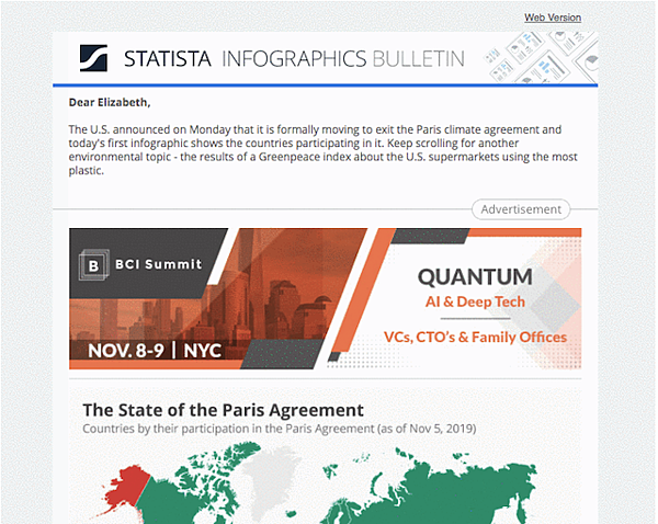 statista-infographic-newsletter