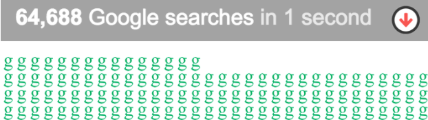 GoogleSearches.png