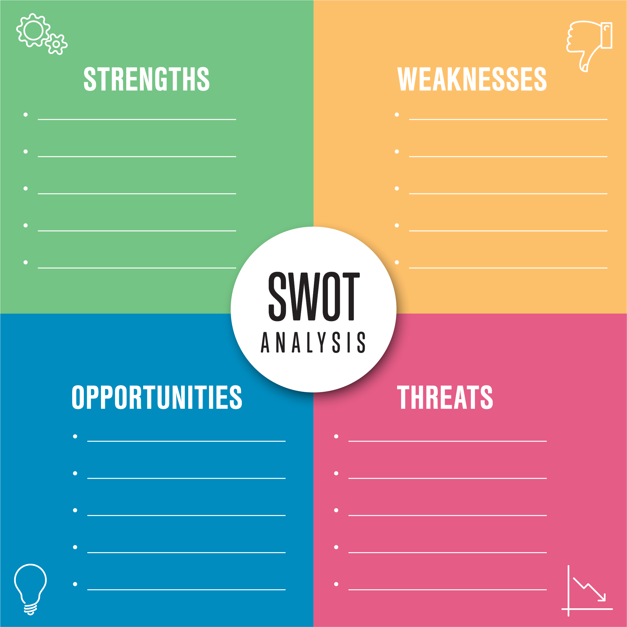 What Is A SWOT Analysis? (+Examples & Free Template