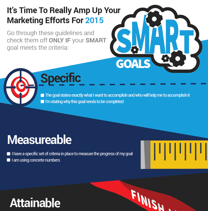 Smart Marketing Infographic